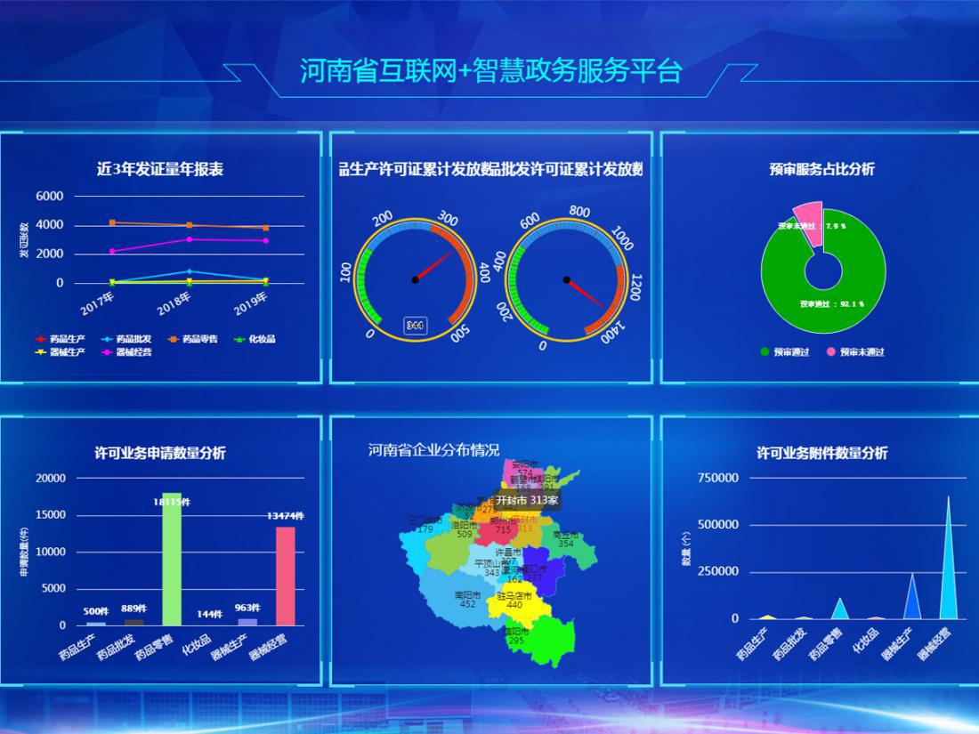 """河南省""""互联网+智慧政务""""服务平台"""